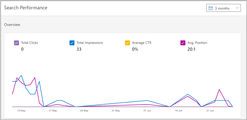 search performance report in new bing dashboard