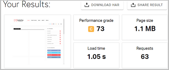 Page speed test by pingdom